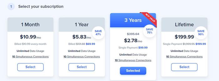 VeePN Pricing