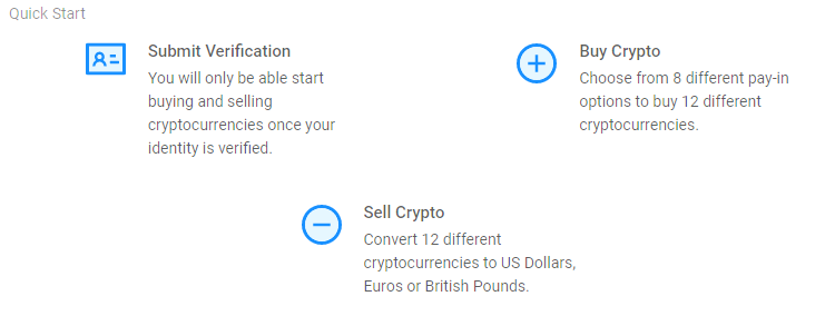 How to Sell Bitcoins Online
